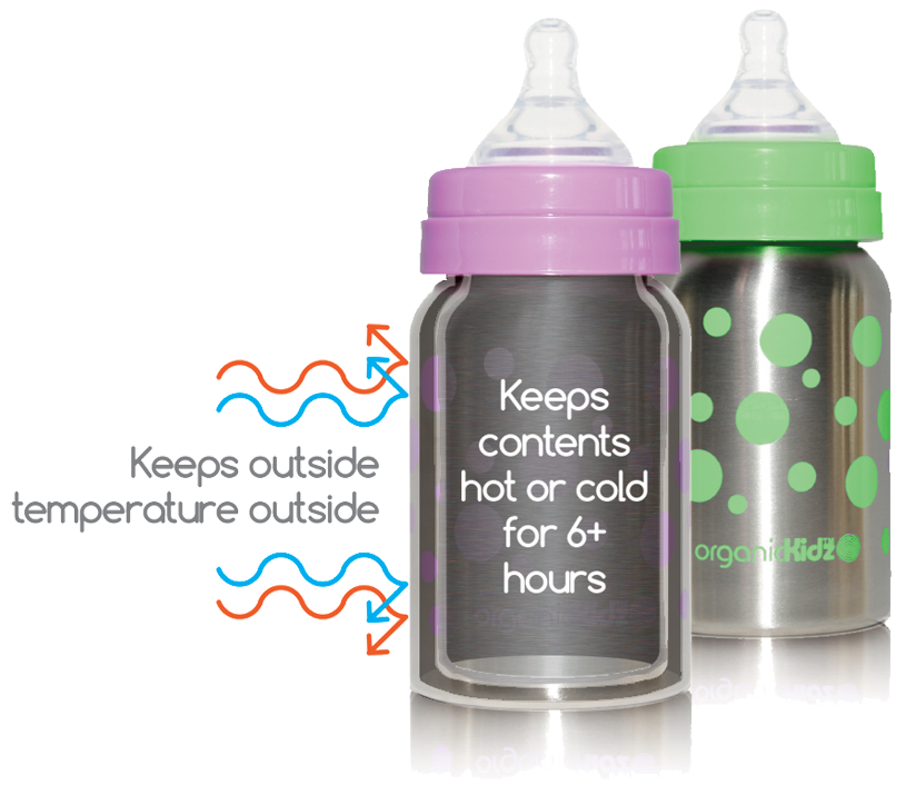 1438_7oz-thermal-bottles-with-cross-section-typejpg