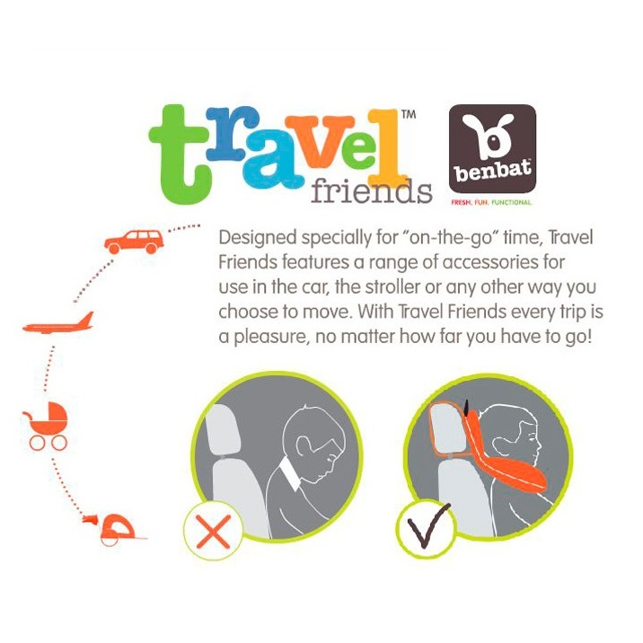 Benbat Travel Friends instruktioner